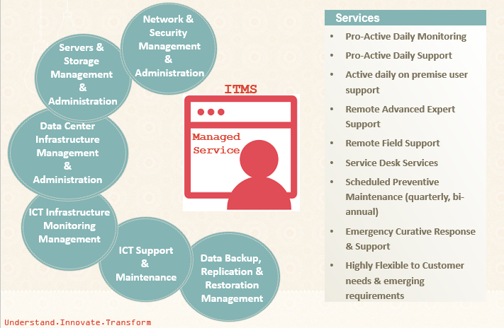 ICT Managed Services